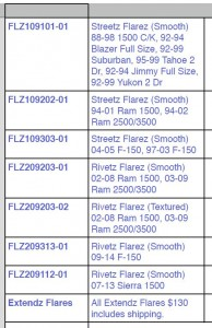 RC Closeout Flares